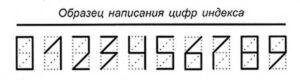 Образец написания цифр индекса